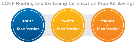CCNP Routing and Switching Certification Prep Kit