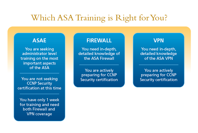 Which ASA Training is Right for You?